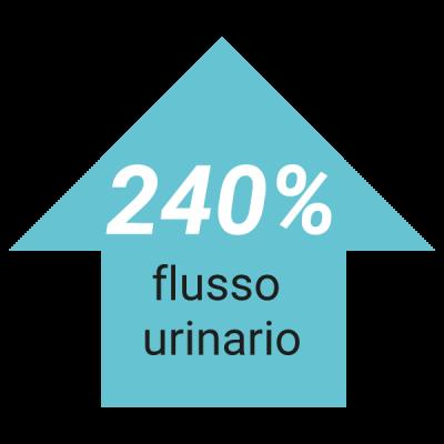 optilume_flusso_urinario